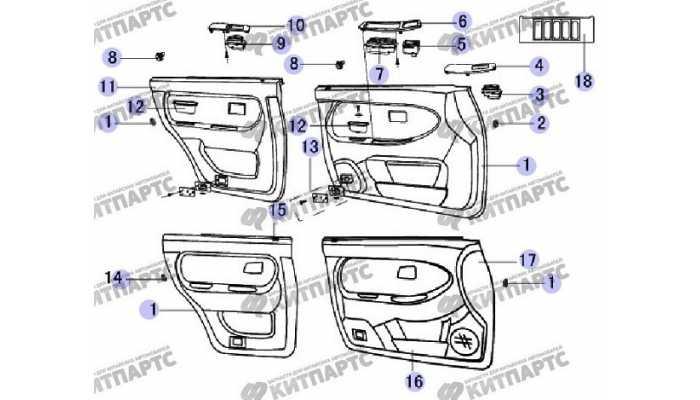 Обивка двери Great Wall Safe (SUV G5)