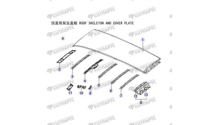 Панель крыши без люка Great Wall Hover